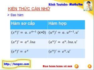 Công thức đạo hàm hàm số mũ - hàm số lũy thừa - mũ và logarit toán 12 - Tungnx