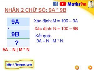 Cách nhân nhẩm nhanh 2 số dạng 9Ax9B với nhau - Mẹo toán học hay